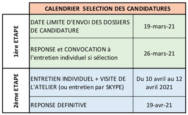 Calendrier de sélection pour la formation de céramique de Créamik